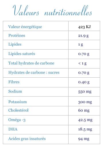 valeurs-nutritionelles_obsiblue